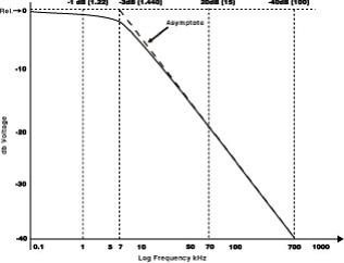 EP2001図1